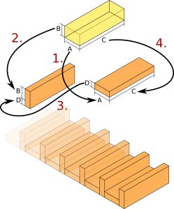 dimensions for the storage boxes
